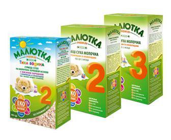 Суміш молочна Малютка Premium